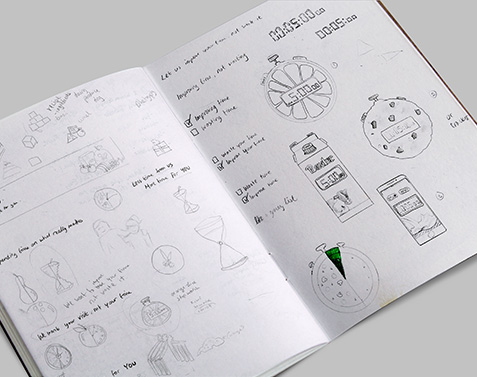 Marketing Sketches